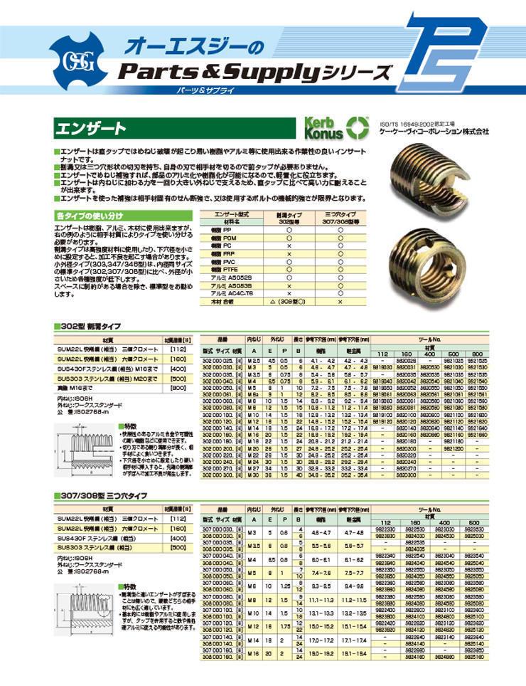 Parts & Accessories : Ensat (JPN)