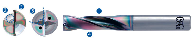 Carbide Flat Drill Features