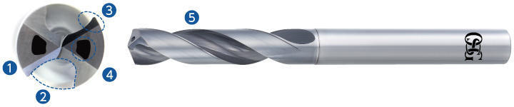 Carbide Drill for Stainless Steel and Titanium Alloy Features