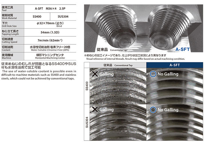 1 4 Npt >> A-TAP | Taps | PRODUCTS|OSG